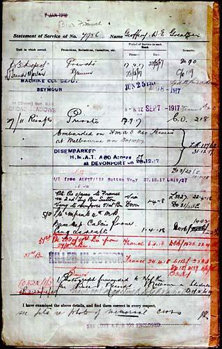 Service Records last date 1919